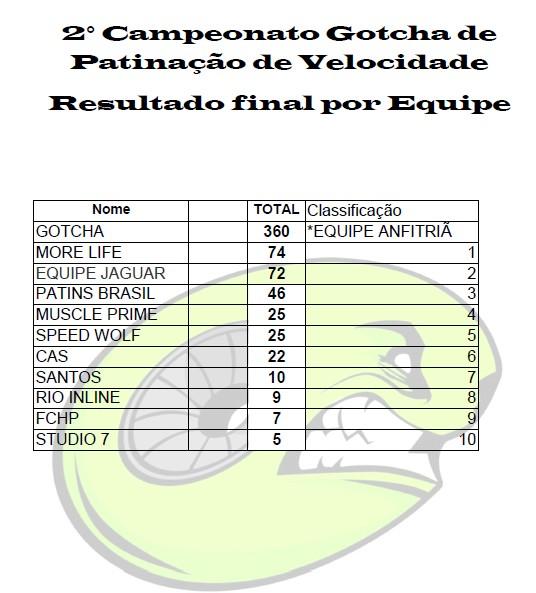 resultado1