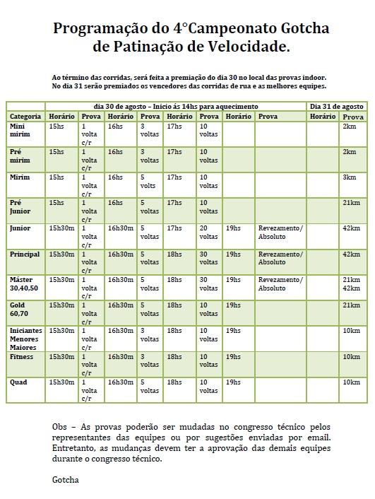 programa-de-provas 4 CAMPEONATO